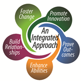 Integrated approach graphic